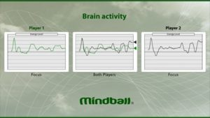 Mindball Game graphics classic