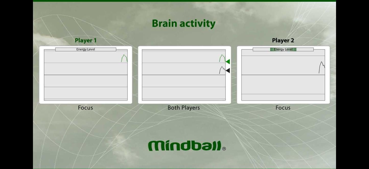 Mindball Game — Mindball